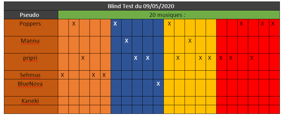 5eaee4e8b0f97_blindtest.PNG.c5140e81899d2d2540b8fdbea0ae7012.PNG