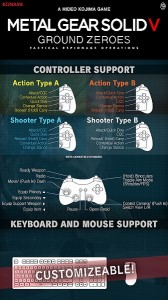 infographie controles Metal gear Solid V Ground Zeroes Pc