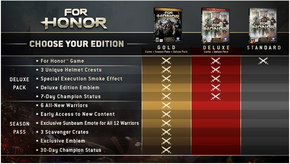 For honor editions
