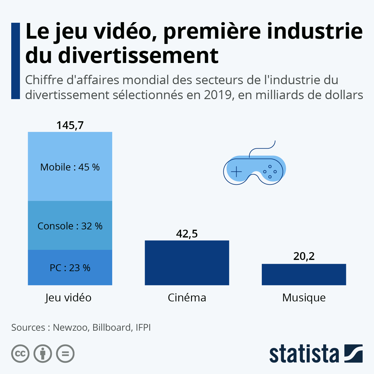 comparatif_industrie
